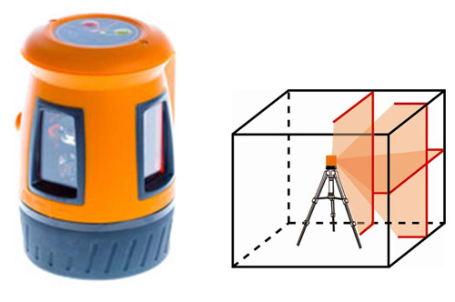 как пользоваться лазерным нивелиром фото