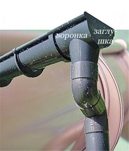 водосточная воронка и заглушка фото