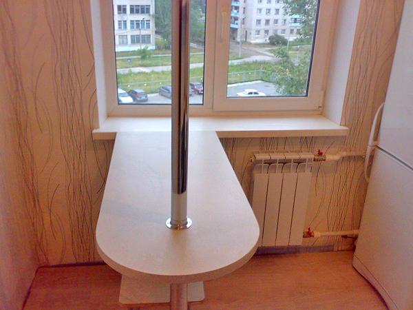 какой должна быть высота барной стойки на кухне
