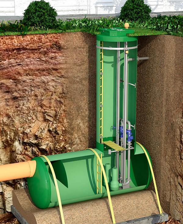 как работает канализационная насосная станция фото