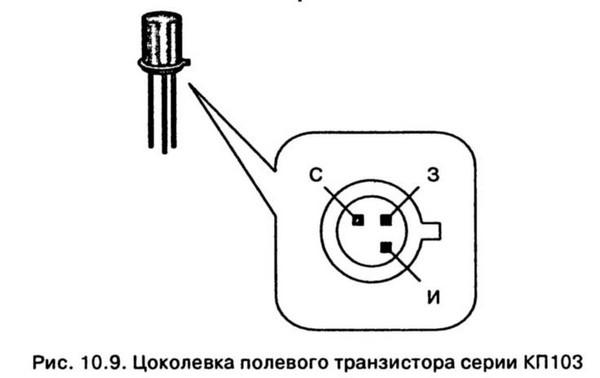 как найти обрыв проводки в стене фото