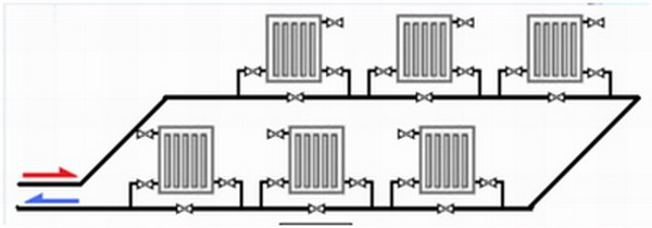 радиаторы отопления с нижним подключением фото