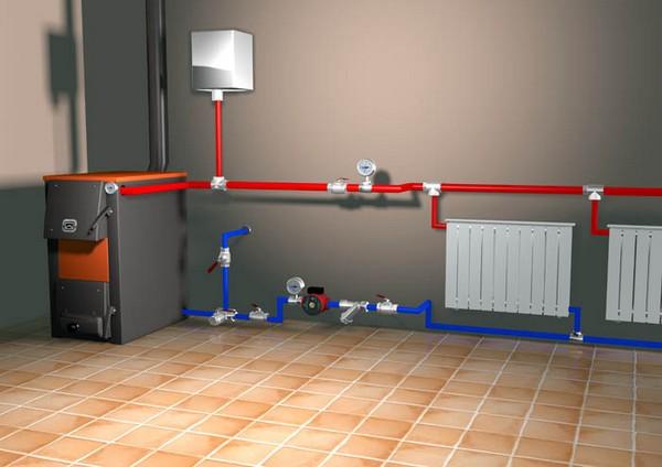 схема подключения радиаторов отопления фото