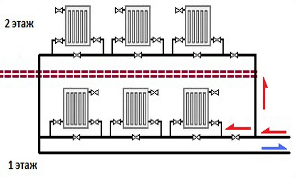 как сделать разводку отопления в двухэтажном доме фото