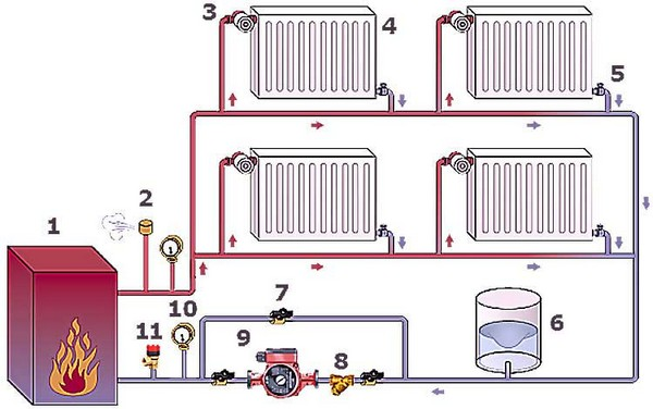 Как сделать отопление ленинградку фото 946
