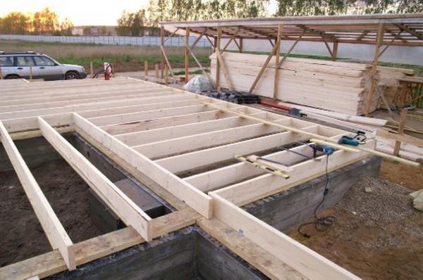 ленточный фундамент для каркасного дома фото