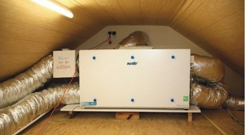 теплогенераторы для воздушного отопления фото