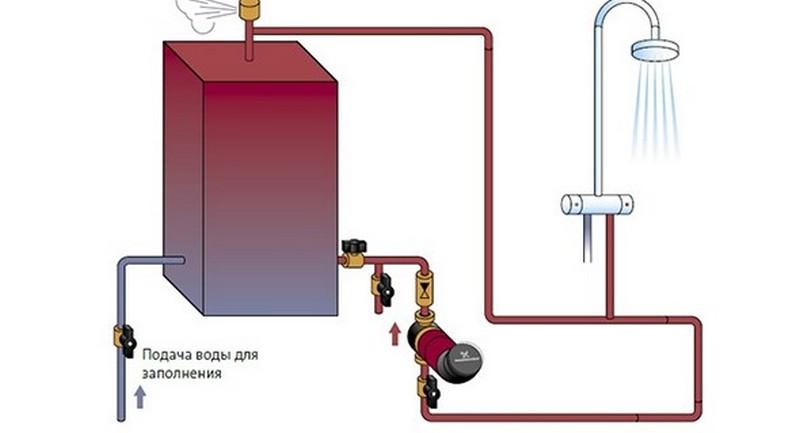 рециркуляционный насос для горячей воды фото