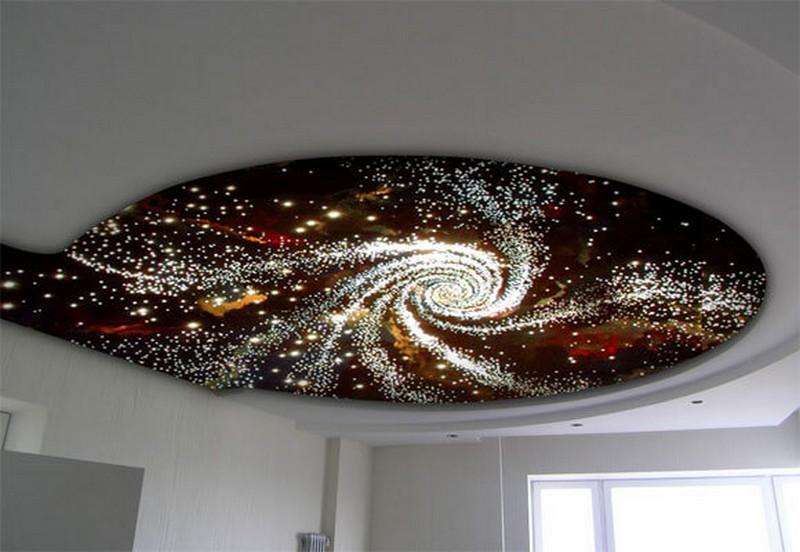 какой потолок лучше сделать