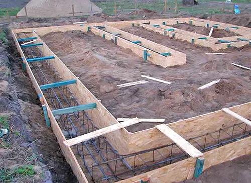 Как сделать фундамент под дом своими руками 49