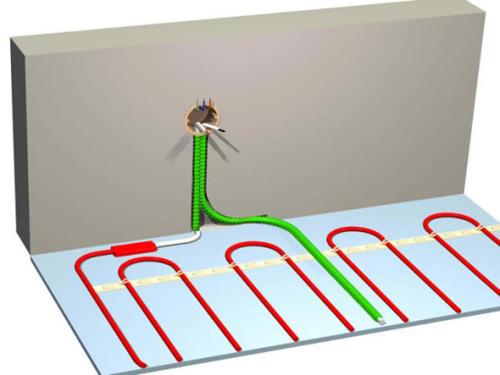 прокладка проводов для электрического теплого пола фото