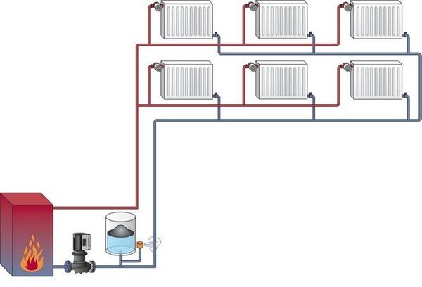 двухтрубная система отопления двухэтажного дома фото