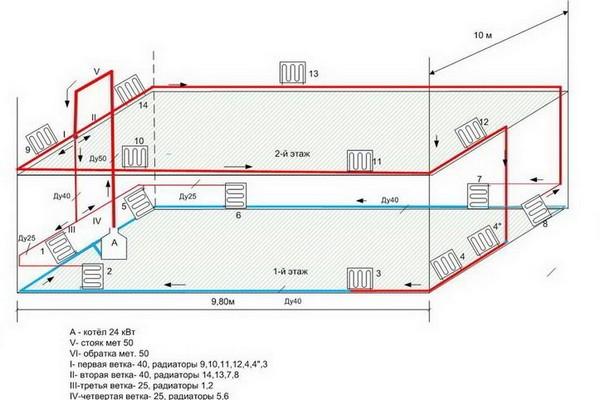 схема однотрубного отопления двухэтажного дома фото
