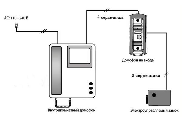 Видеодомофон своими руками схема