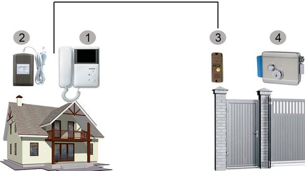 установка домофона в частном доме фото