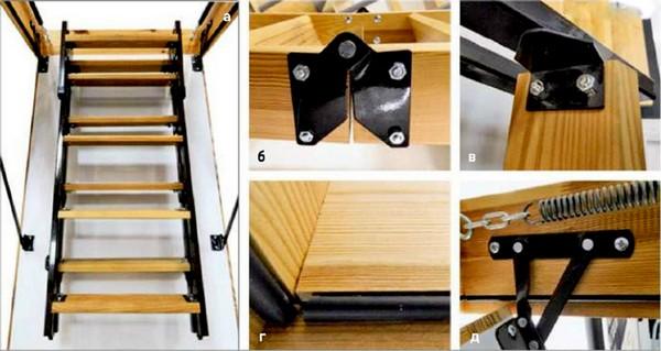 как сделать чердачную лестницу своими руками фото