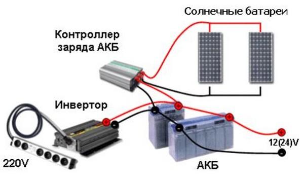 подключение солнечных панелей фото