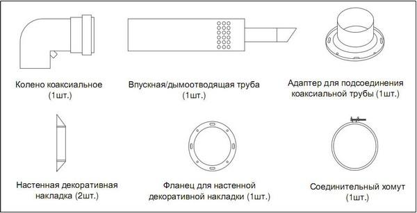 устройство коаксиального дымохода фото