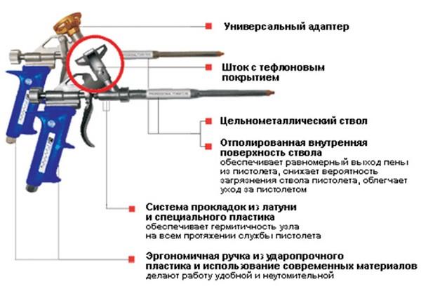 монтажный пистолет для пены устройство фото
