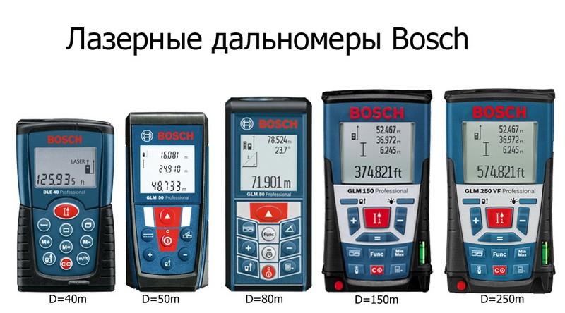 Как выбрать лазерная рулетка рулетка кс го от 5 рубля