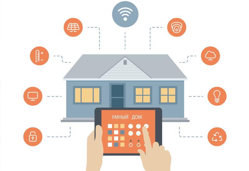 умный дом общее обозначение для разных типов систем