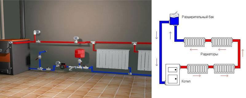 система водяного отопления фото