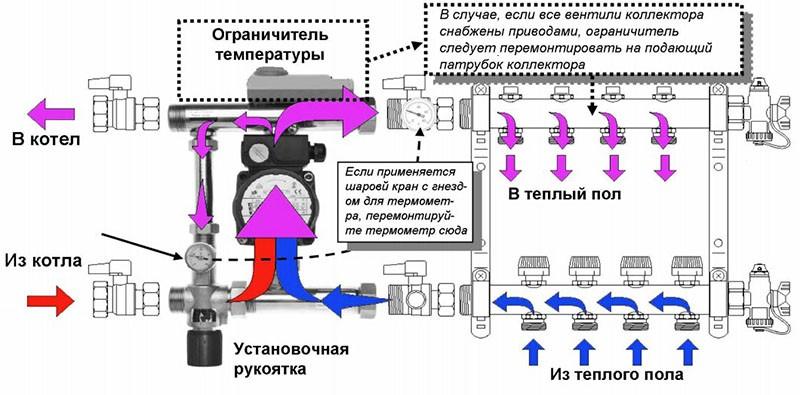 схема смесительного узла теплого пола фото