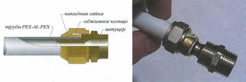 соединение пластиковых труб фото
